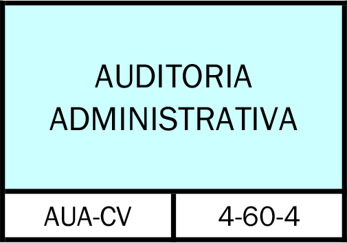 auditoria_adminsitrativa